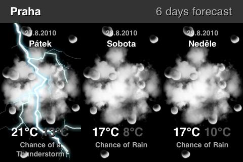 IMG 0090 260x173 World Weather Stylová předpoveď počasí