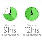 Nové MacBooky Air jsou skutečným skokem kupředu