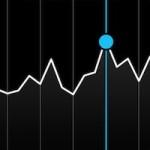 Akcie Applu dnes překonaly historickou maximální hodnotu