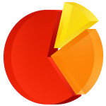 Apple dominuje ziskům z prodeje smartphonů s 89% podílem