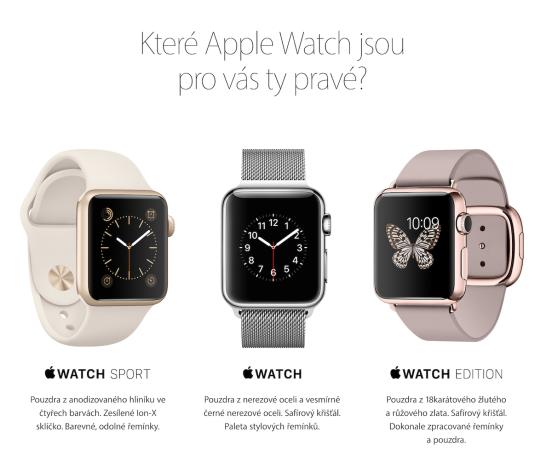 watch-cz-store