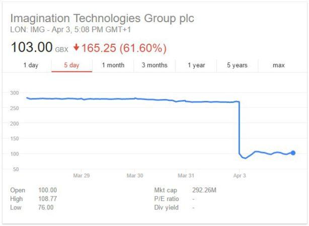 imagination-stock